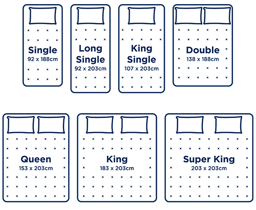Mattress Size Guide, What Is The Standard Length Of A King Size Bed
